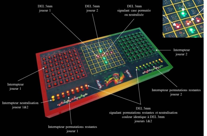 les différents composants électroniques à choisir du jeu multijoueur gratuit morbak